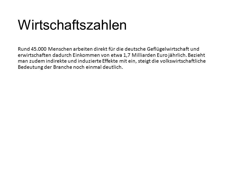 Wirtschaftszahlen Rund 45.000 Menschen arbeiten direkt für die deutsche Geflügelwirtschaft und erwirtschaften dadurch Einkommen von etwa 1,7 Milliarde