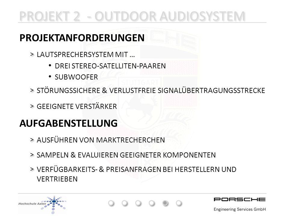 PROJEKT 2 - OUTDOOR AUDIOSYSTEM PROJEKTANFORDERUNGEN LAUTSPRECHERSYSTEM MIT … > > AUSFÜHREN VON MARKTRECHERCHEN > > SAMPELN & EVALUIEREN GEEIGNETER KO