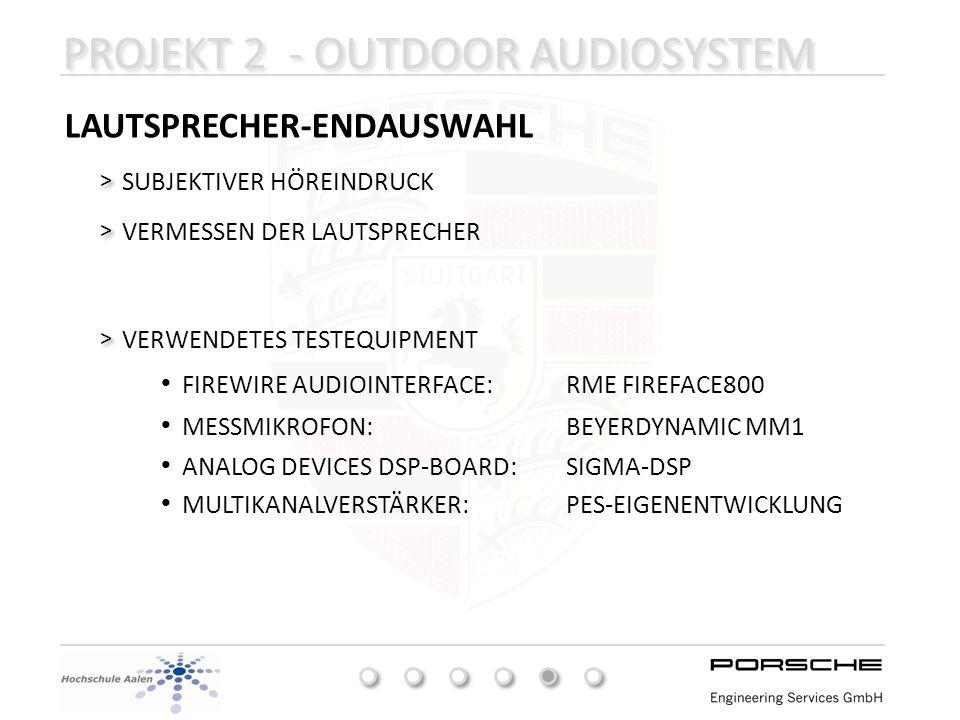 PROJEKT 2 - OUTDOOR AUDIOSYSTEM LAUTSPRECHER-ENDAUSWAHL SUBJEKTIVER HÖREINDRUCK > > VERMESSEN DER LAUTSPRECHER > > VERWENDETES TESTEQUIPMENT > > FIREW