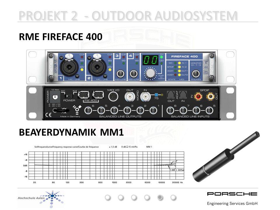 RME FIREFACE 400 PROJEKT 2 - OUTDOOR AUDIOSYSTEM BEAYERDYNAMIK MM1