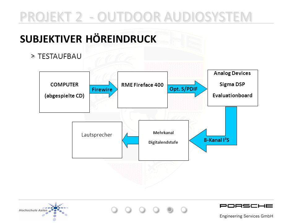 PROJEKT 2 - OUTDOOR AUDIOSYSTEM SUBJEKTIVER HÖREINDRUCK TESTAUFBAU > > COMPUTER (abgespielte CD) Firewire Opt. S/PDIF RME Fireface 400 Mehrkanal Digit