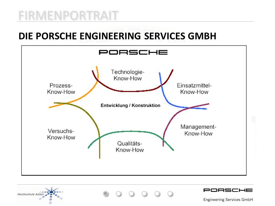 FIRMENPORTRAIT DIE PORSCHE ENGINEERING SERVICES GMBH FIRMENSITZ BIETIGHEIM-BISSINGEN/BEI LUDWIGSBURG > > 1997 GEGRÜNDET > > GEHÖRT ZUR PORSCHE ENGINEE