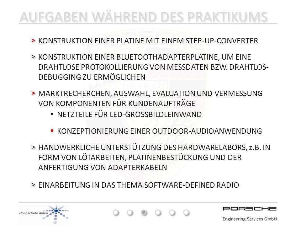 PROJEKT 2 - OUTDOOR AUDIOSYSTEM SUBJEKTIVER HÖREINDRUCK TESTAUFBAU > > COMPUTER (abgespielte CD) Firewire Opt.