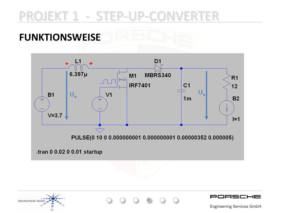 PROJEKT 1 - STEP-UP-CONVERTER FUNKTIONSWEISE UaUa UeUe -+ -+
