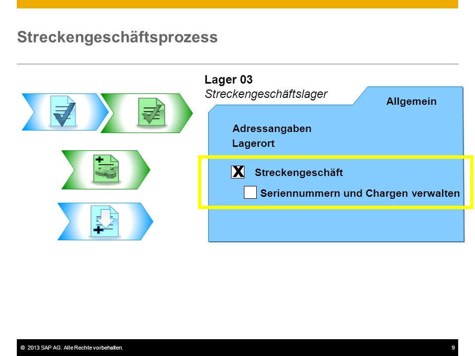 ©2013 SAP AG. Alle Rechte vorbehalten.10 Demo – Lager
