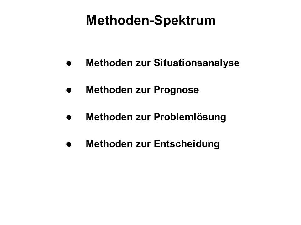 Methoden zur Situationsanalyse l Die ABC-Analyse l Die Black-Box-Methode l Die Multimoment-Aufnahme l Die Wertanalyse