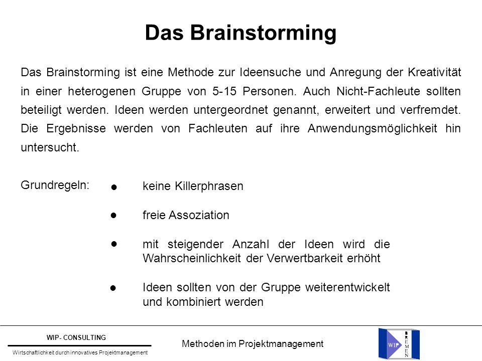 Das Brainstorming Das Brainstorming ist eine Methode zur Ideensuche und Anregung der Kreativität in einer heterogenen Gruppe von 5-15 Personen.