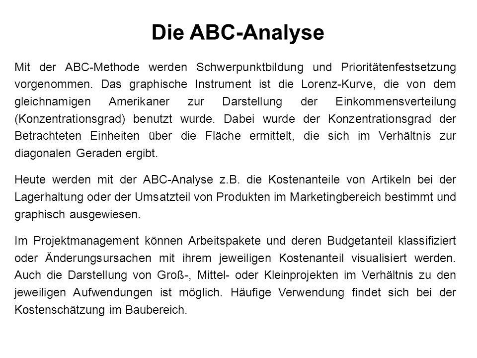 Die ABC-Analyse Mit der ABC-Methode werden Schwerpunktbildung und Prioritätenfestsetzung vorgenommen.