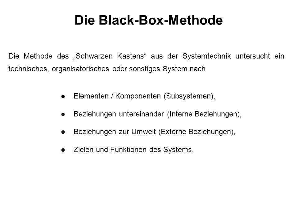 """Die Black-Box-Methode Die Methode des """"Schwarzen Kastens aus der Systemtechnik untersucht ein technisches, organisatorisches oder sonstiges System nach l Elementen / Komponenten (Subsystemen), l Beziehungen untereinander (Interne Beziehungen), l Beziehungen zur Umwelt (Externe Beziehungen), l Zielen und Funktionen des Systems."""