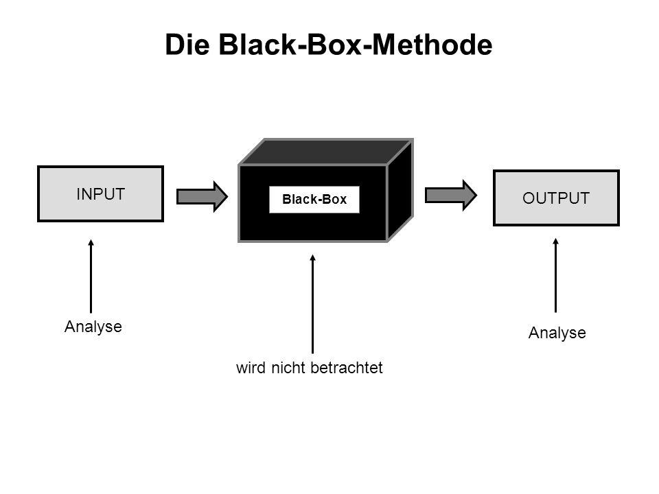 Die Black-Box-Methode Ziel ist es, die Komplexität eines Systems zu beherrschen und sich durch Betrachtung nur einzelner Komponenten diesem schrittweise zu nähern.