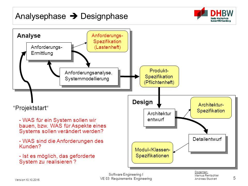 5 Dozenten: Markus Rentschler Andreas Stuckert Version 10.10.2015 Software Engineering I VE 03: Requirements Engineering Analyse Anforderungs- Ermittl