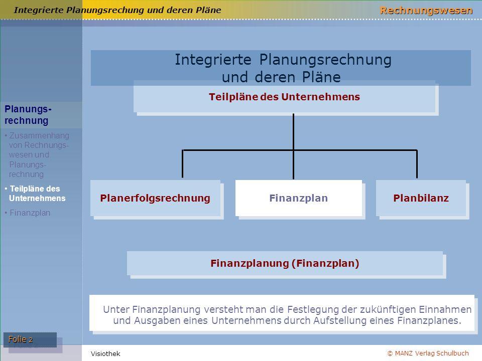 © MANZ Verlag Schulbuch Rechnungswesen Folie 2 Visiothek Integrierte Planungsrechung und deren Pläne Teilpläne des Unternehmens Planerfolgsrechnung Fi