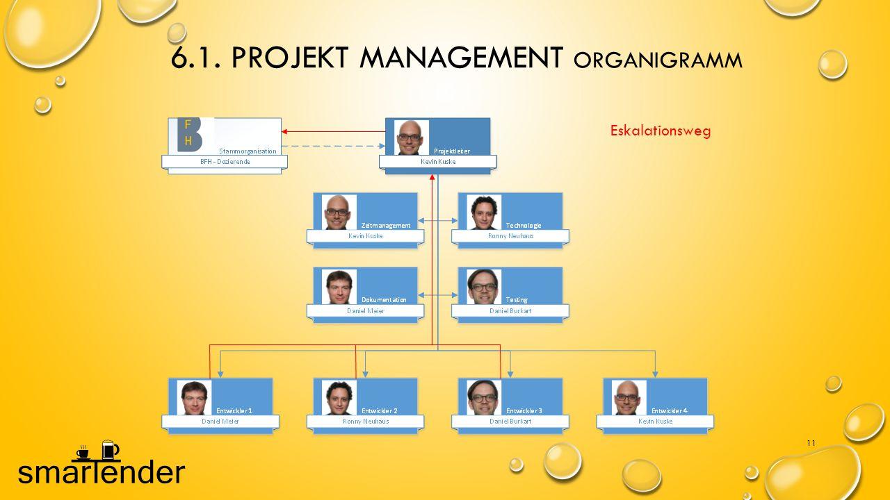 Eskalationsweg 6.1. PROJEKT MANAGEMENT ORGANIGRAMM 11