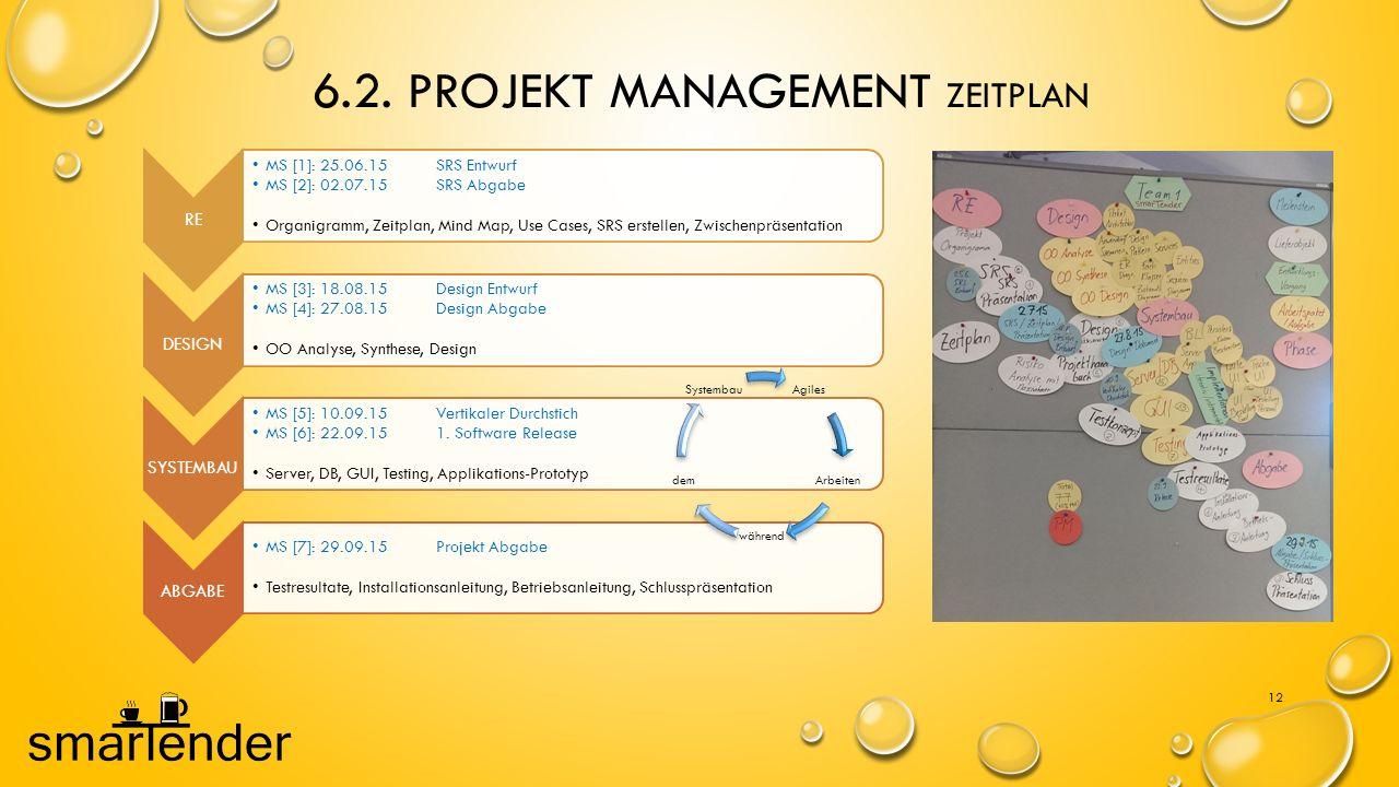 6.2. PROJEKT MANAGEMENT ZEITPLAN RE MS [1]: 25.06.15SRS Entwurf MS [2]: 02.07.15SRS Abgabe Organigramm, Zeitplan, Mind Map, Use Cases, SRS erstellen,