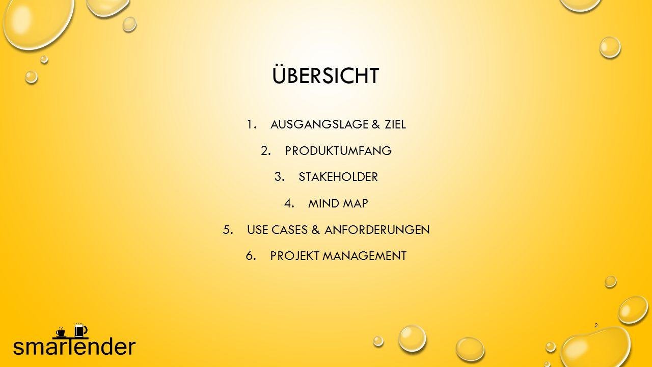ÜBERSICHT 1.AUSGANGSLAGE & ZIEL 2.PRODUKTUMFANG 3.STAKEHOLDER 4.MIND MAP 5.USE CASES & ANFORDERUNGEN 6.PROJEKT MANAGEMENT 2