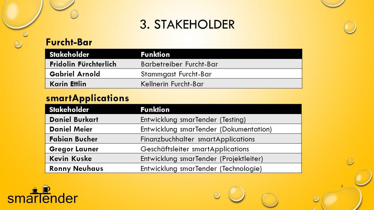 3. STAKEHOLDER Furcht-Bar smartApplications StakeholderFunktion Fridolin FürchterlichBarbetreiber Furcht-Bar Gabriel ArnoldStammgast Furcht-Bar Karin