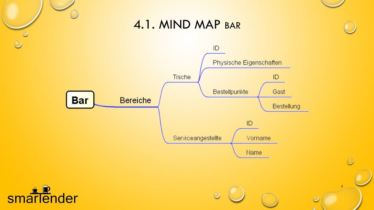4.1. MIND MAP BAR 6