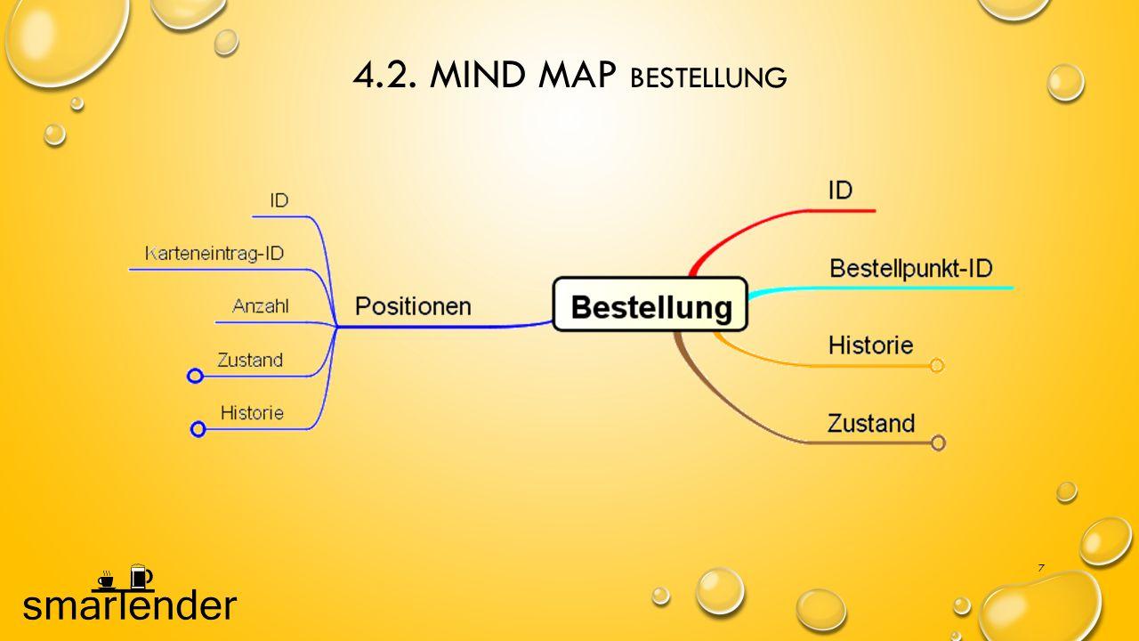 4.2. MIND MAP BESTELLUNG 7