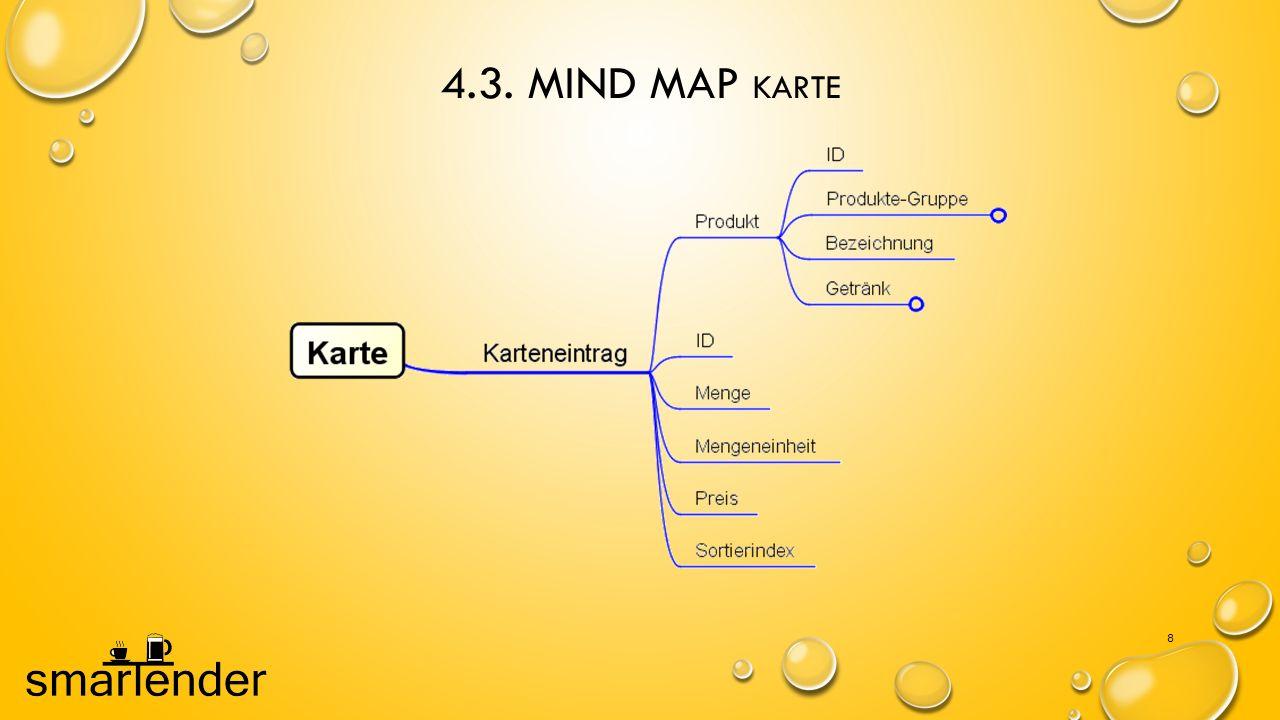 4.3. MIND MAP KARTE 8