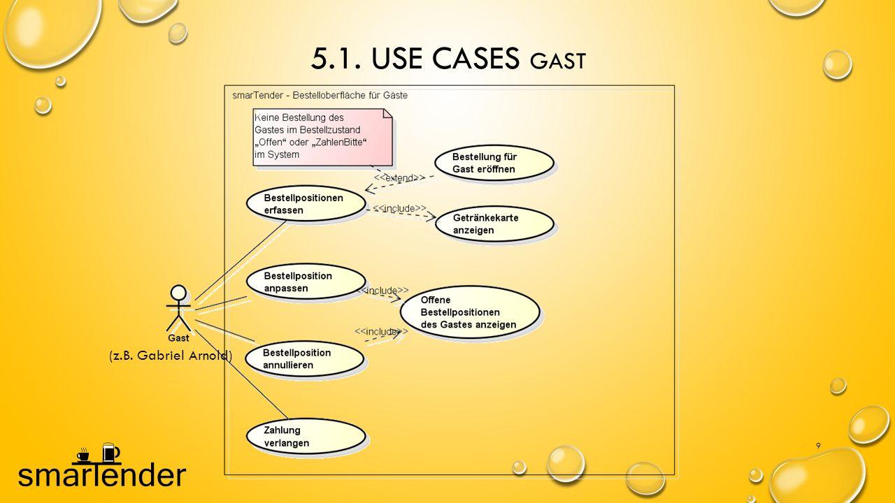 5.2. USE CASES SERVICEANGESTELLTER (z.B. Fridolin Fürchterlich) 10