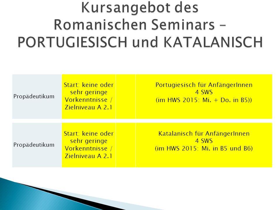 Propädeutikum Start: keine oder sehr geringe Vorkenntnisse / Zielniveau A 2.1 Portugiesisch für AnfängerInnen 4 SWS (im HWS 2015: Mi.