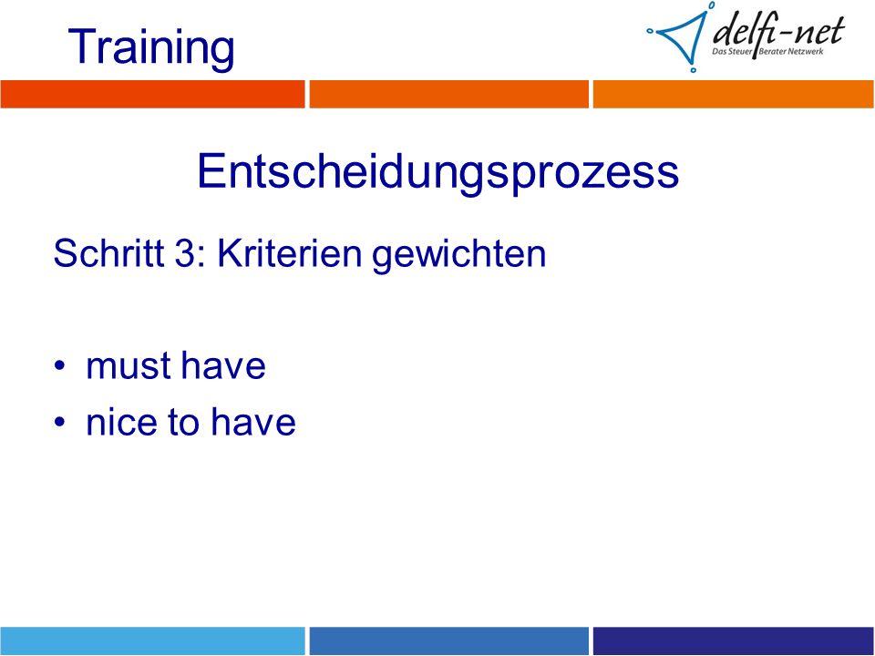 Entscheidungsprozess Schritt 3: Kriterien gewichten must have nice to have Training