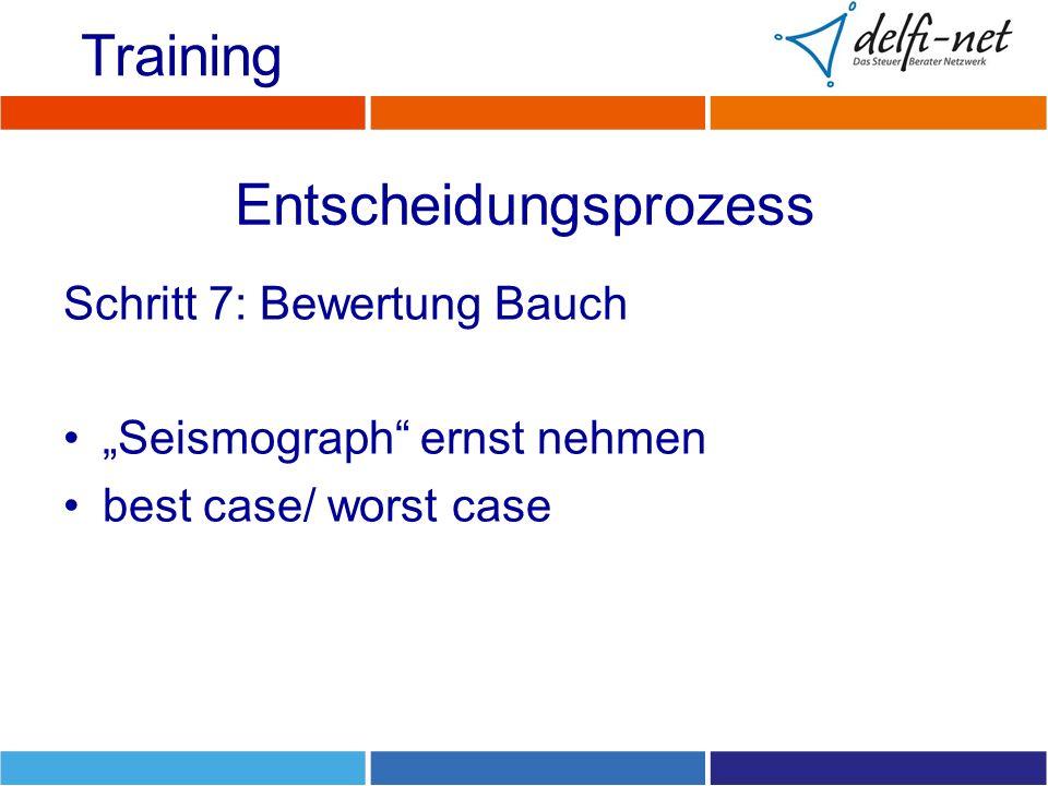 """Entscheidungsprozess Schritt 7: Bewertung Bauch """"Seismograph"""" ernst nehmen best case/ worst case Training"""