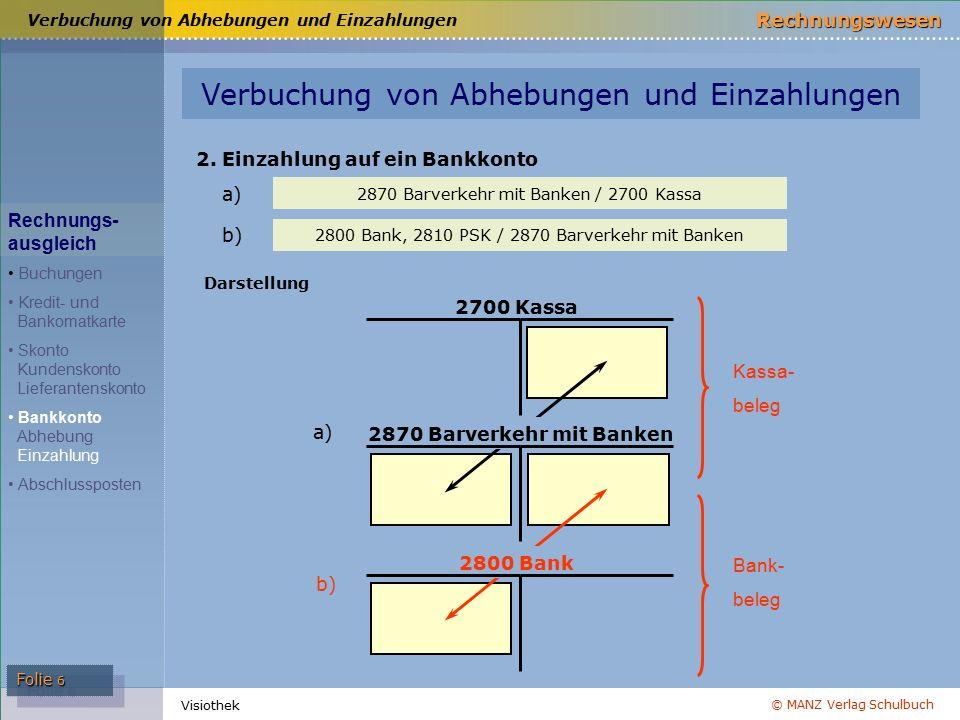 © MANZ Verlag Schulbuch Rechnungswesen Visiothek Folie 6 2.