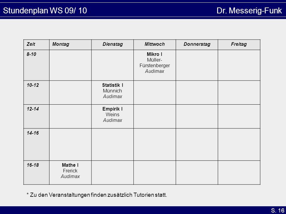 S. 16 Stundenplan WS 09/ 10 Dr. Messerig-Funk ZeitMontagDienstagMittwochDonnerstagFreitag 8-10Mikro I Müller- Fürstenberger Audimax 10-12Statistik I M
