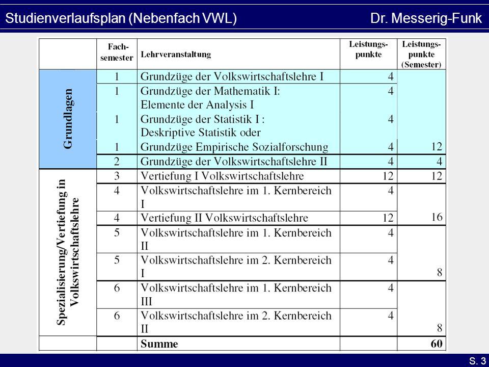 S. 14 Übersicht III (Kernbereiche) Dr. Messerig-Funk