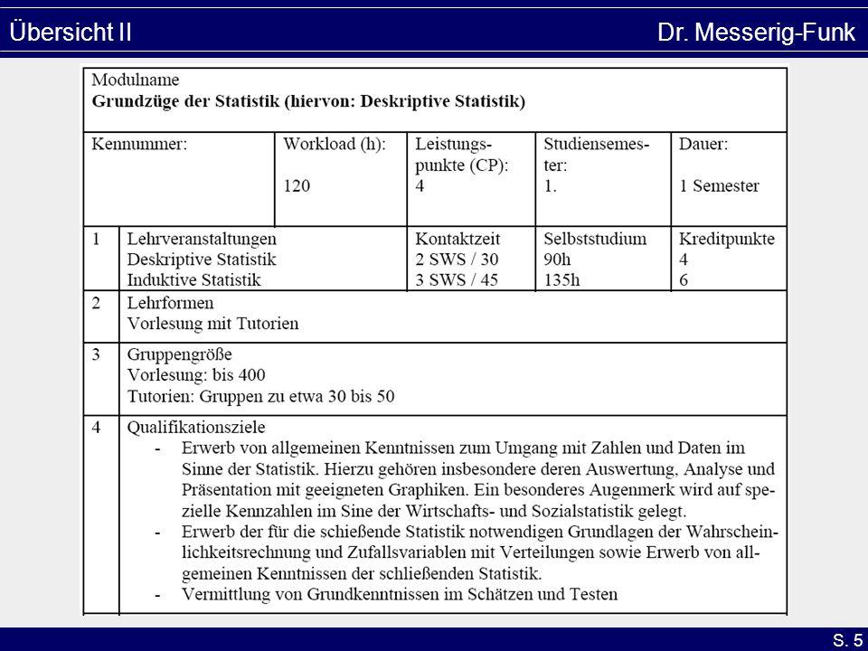 S.16 Stundenplan WS 09/ 10 Dr.