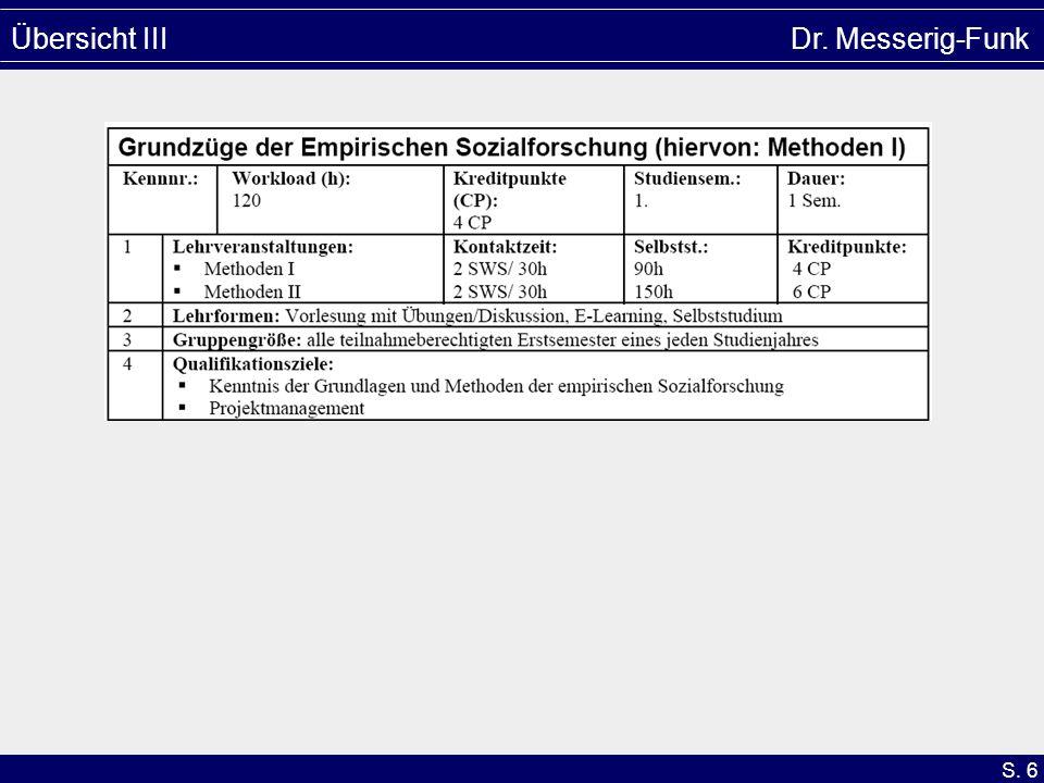 S. 6 Übersicht III Dr. Messerig-Funk