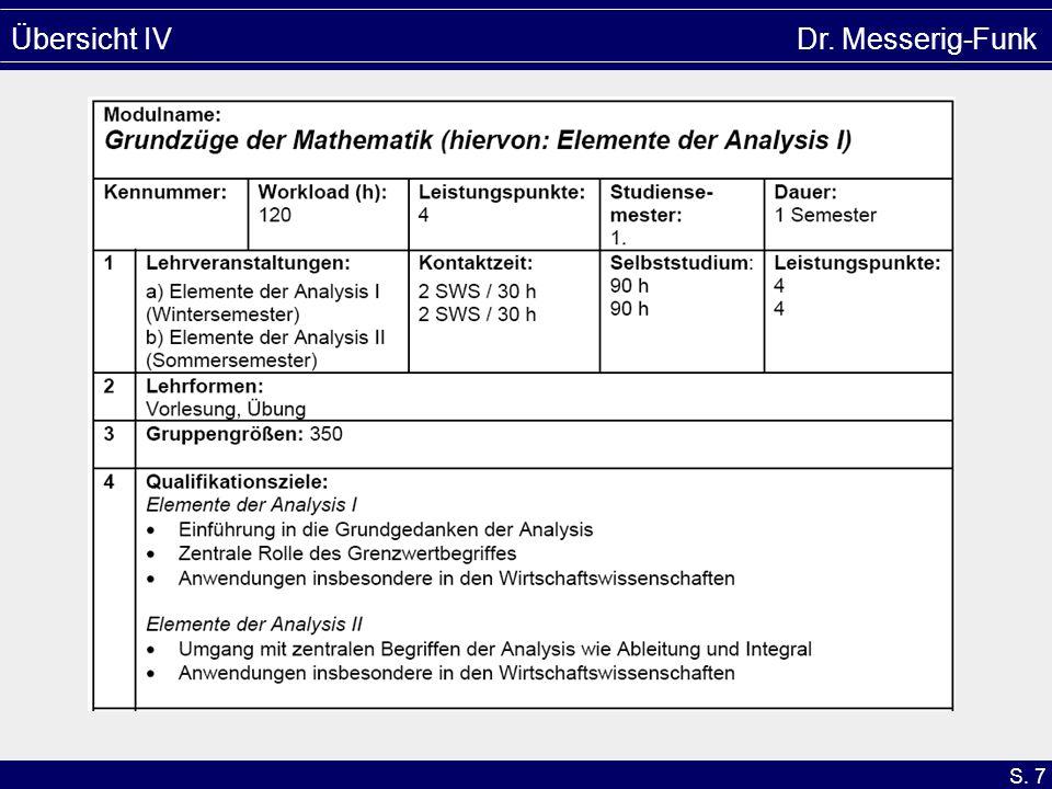 S. 7 Übersicht IV Dr. Messerig-Funk