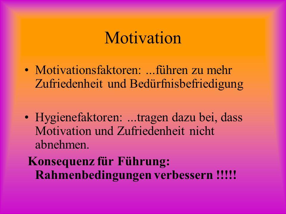 Motivation Motivationsfaktoren:...führen zu mehr Zufriedenheit und Bedürfnisbefriedigung Hygienefaktoren:...tragen dazu bei, dass Motivation und Zufriedenheit nicht abnehmen.