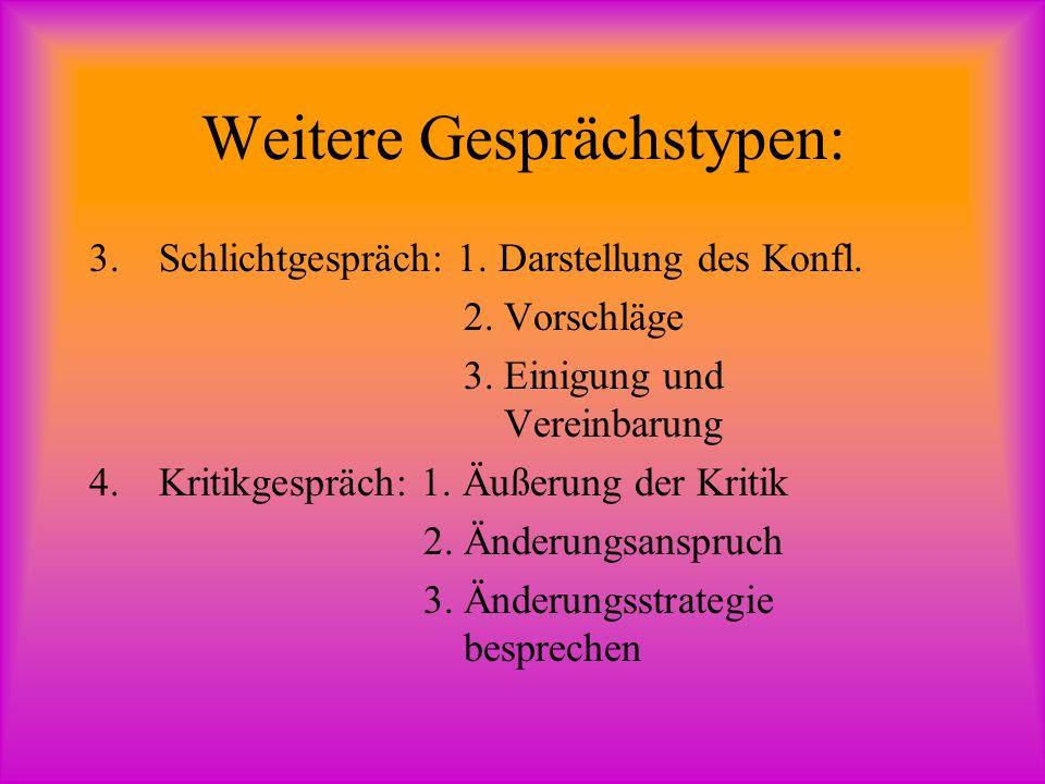 Weitere Gesprächstypen: 3.Schlichtgespräch: 1. Darstellung des Konfl.