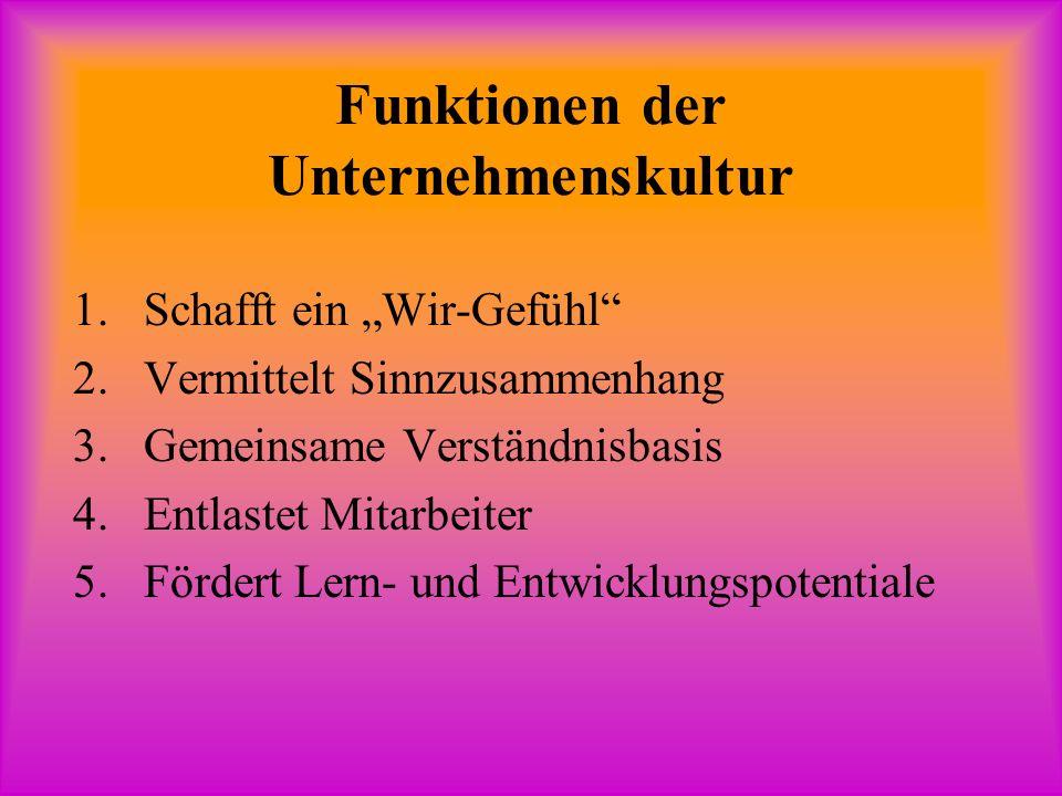 """Funktionen der Unternehmenskultur 1.Schafft ein """"Wir-Gefühl 2.Vermittelt Sinnzusammenhang 3.Gemeinsame Verständnisbasis 4.Entlastet Mitarbeiter 5.Fördert Lern- und Entwicklungspotentiale"""