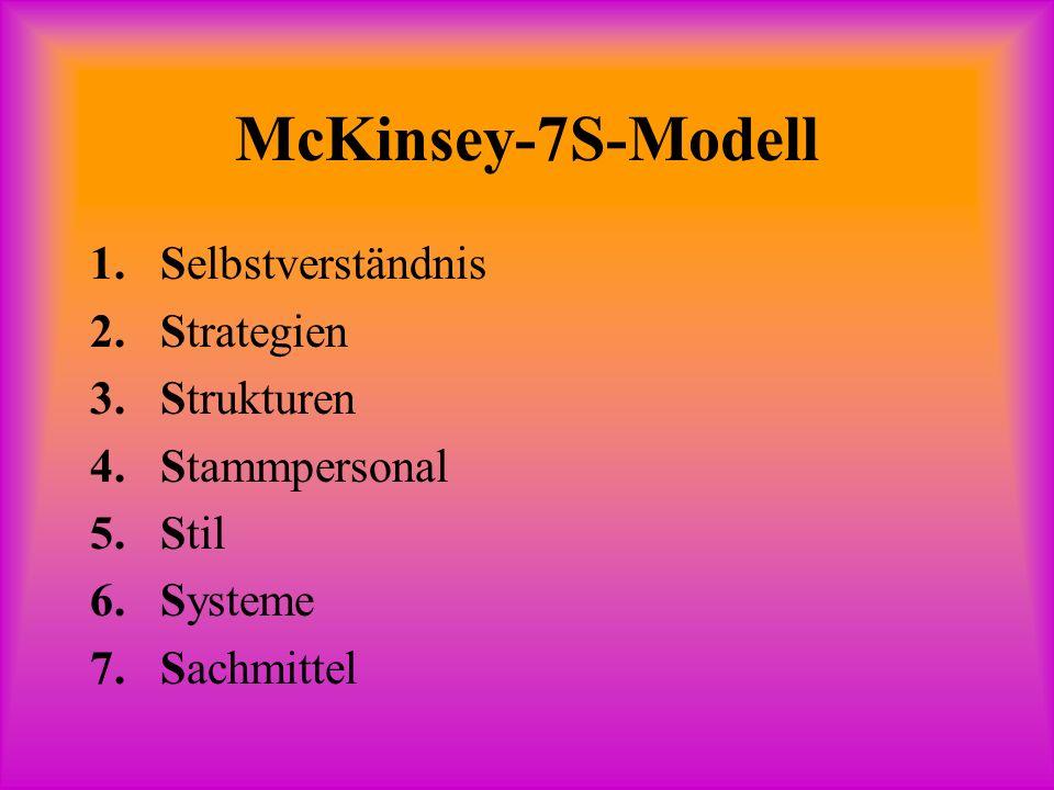 McKinsey-7S-Modell 1.Selbstverständnis 2.Strategien 3.Strukturen 4.Stammpersonal 5.Stil 6.Systeme 7.Sachmittel
