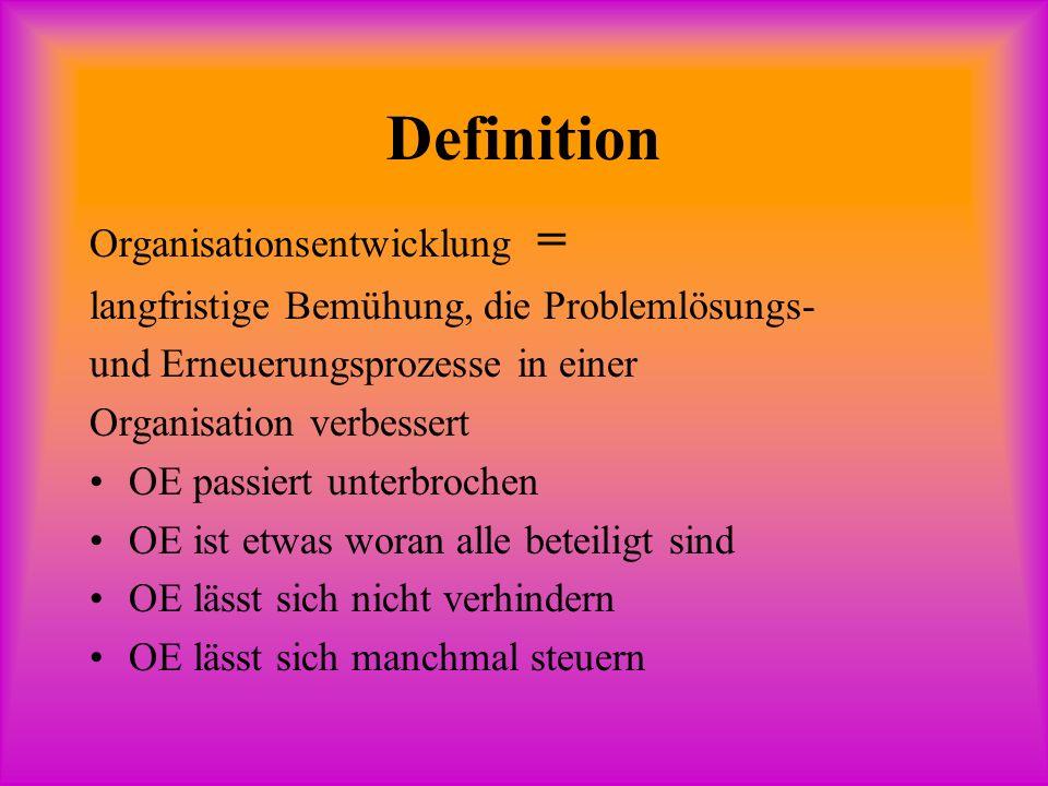 Definition Organisationsentwicklung = langfristige Bemühung, die Problemlösungs- und Erneuerungsprozesse in einer Organisation verbessert OE passiert unterbrochen OE ist etwas woran alle beteiligt sind OE lässt sich nicht verhindern OE lässt sich manchmal steuern