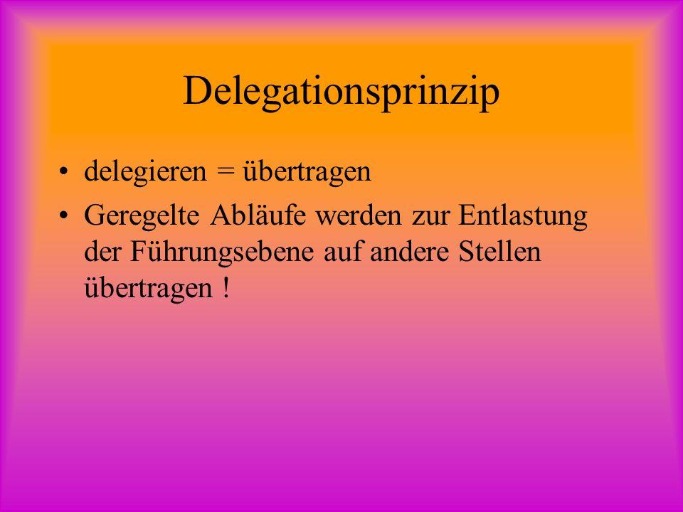 Delegationsprinzip delegieren = übertragen Geregelte Abläufe werden zur Entlastung der Führungsebene auf andere Stellen übertragen !