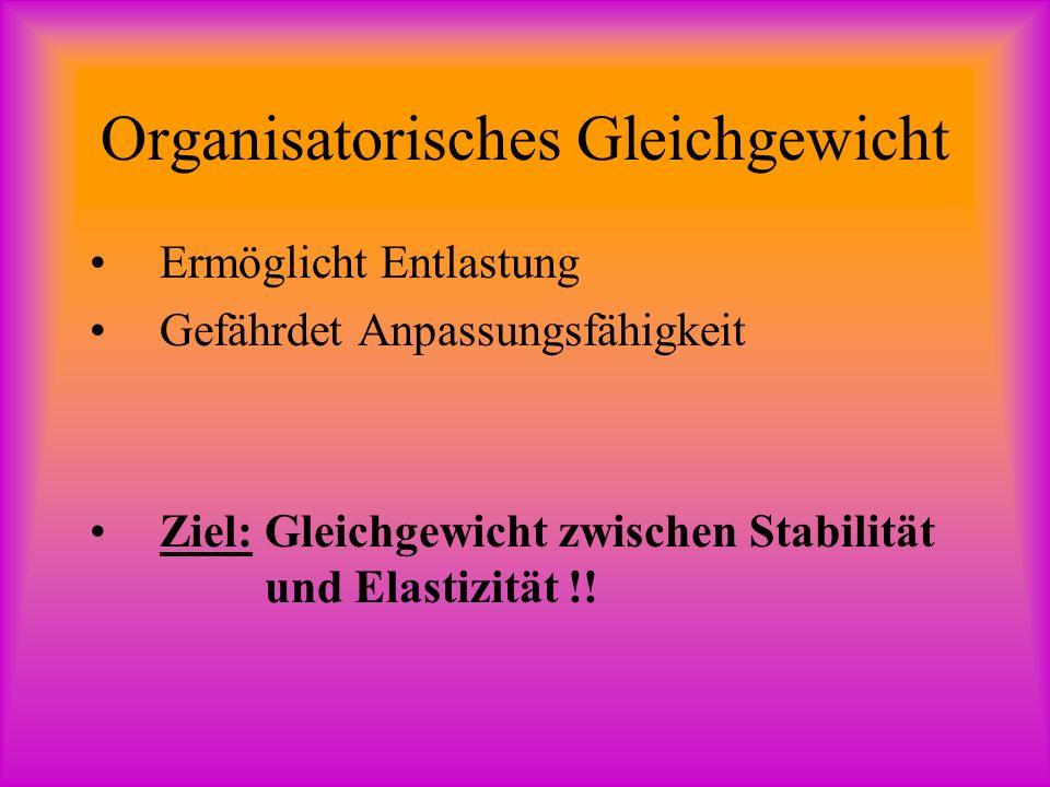 Organisatorisches Gleichgewicht Ermöglicht Entlastung Gefährdet Anpassungsfähigkeit Ziel: Gleichgewicht zwischen Stabilität und Elastizität !!