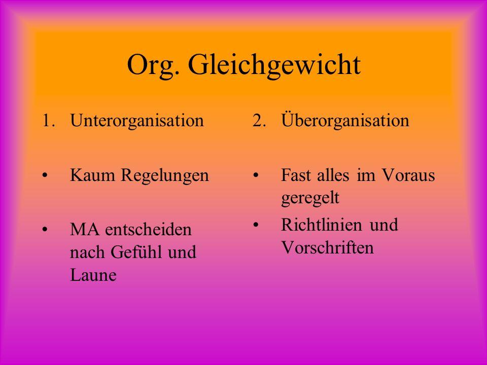 Org. Gleichgewicht 1.Unterorganisation Kaum Regelungen MA entscheiden nach Gefühl und Laune 2.Überorganisation Fast alles im Voraus geregelt Richtlini