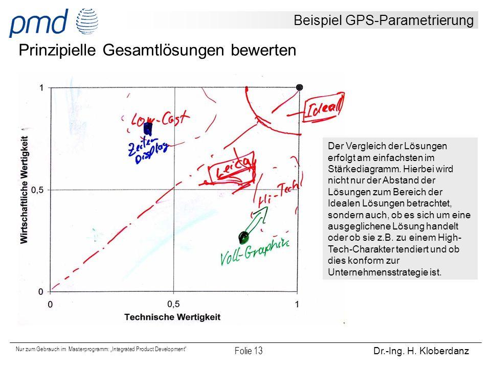 """Nur zum Gebrauch im Masterprogramm: """"Integrated Product Development"""" Folie 13 Dr.-Ing. H. Kloberdanz Beispiel GPS-Parametrierung Prinzipielle Gesamtlö"""