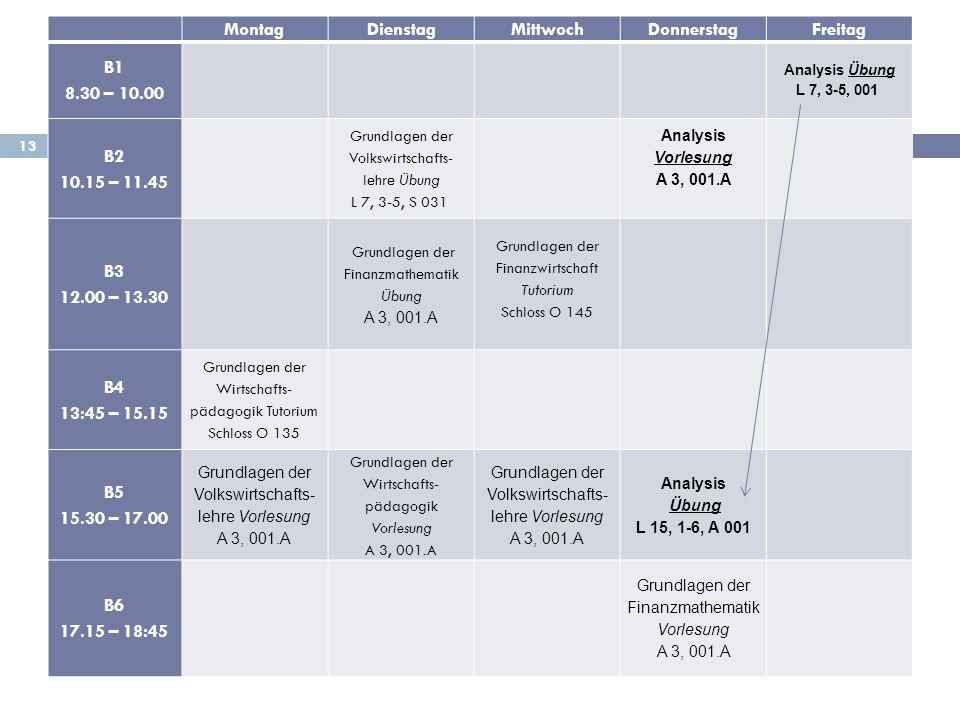 13 MontagDienstagMittwochDonnerstagFreitag B1 8.30 – 10.00 Analysis Übung L 7, 3-5, 001 B2 10.15 – 11.45 Grundlagen der Volkswirtschafts- lehre Übung