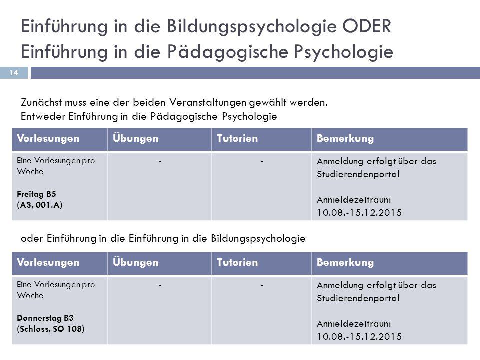 Einführung in die Bildungspsychologie ODER Einführung in die Pädagogische Psychologie 14 VorlesungenÜbungenTutorienBemerkung Eine Vorlesungen pro Woch