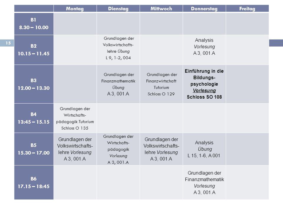 15 MontagDienstagMittwochDonnerstagFreitag B1 8.30 – 10.00 B2 10.15 – 11.45 Grundlagen der Volkswirtschafts- lehre Übung L 9, 1-2, 004 Analysis Vorlesung A 3, 001.A B3 12.00 – 13.30 Grundlagen der Finanzmathematik Übung A 3, 001.A Grundlagen der Finanzwirtschaft Tutorium Schloss O 129 Einführung in die Bildungs- psychologie Vorlesung Schloss SO 108 B4 13:45 – 15.15 Grundlagen der Wirtschafts- pädagogik Tutorium Schloss O 135 B5 15.30 – 17.00 Grundlagen der Volkswirtschafts- lehre Vorlesung A 3, 001.A Grundlagen der Wirtschafts- pädagogik Vorlesung A 3, 001.A Grundlagen der Volkswirtschafts- lehre Vorlesung A 3, 001.A Analysis Übung L 15, 1-6, A 001 B6 17.15 – 18:45 Grundlagen der Finanzmathematik Vorlesung A 3, 001.A