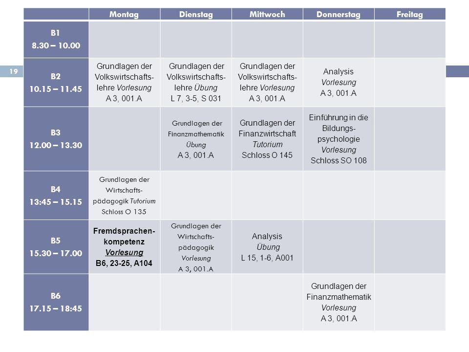 19 MontagDienstagMittwochDonnerstagFreitag B1 8.30 – 10.00 B2 10.15 – 11.45 Grundlagen der Volkswirtschafts- lehre Vorlesung A 3, 001.A Grundlagen der