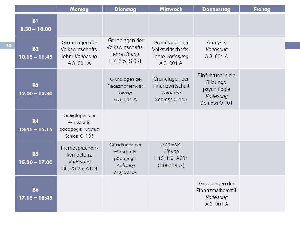 20 MontagDienstagMittwochDonnerstagFreitag B1 8.30 – 10.00 B2 10.15 – 11.45 Grundlagen der Volkswirtschafts- lehre Vorlesung A 3, 001.A Grundlagen der