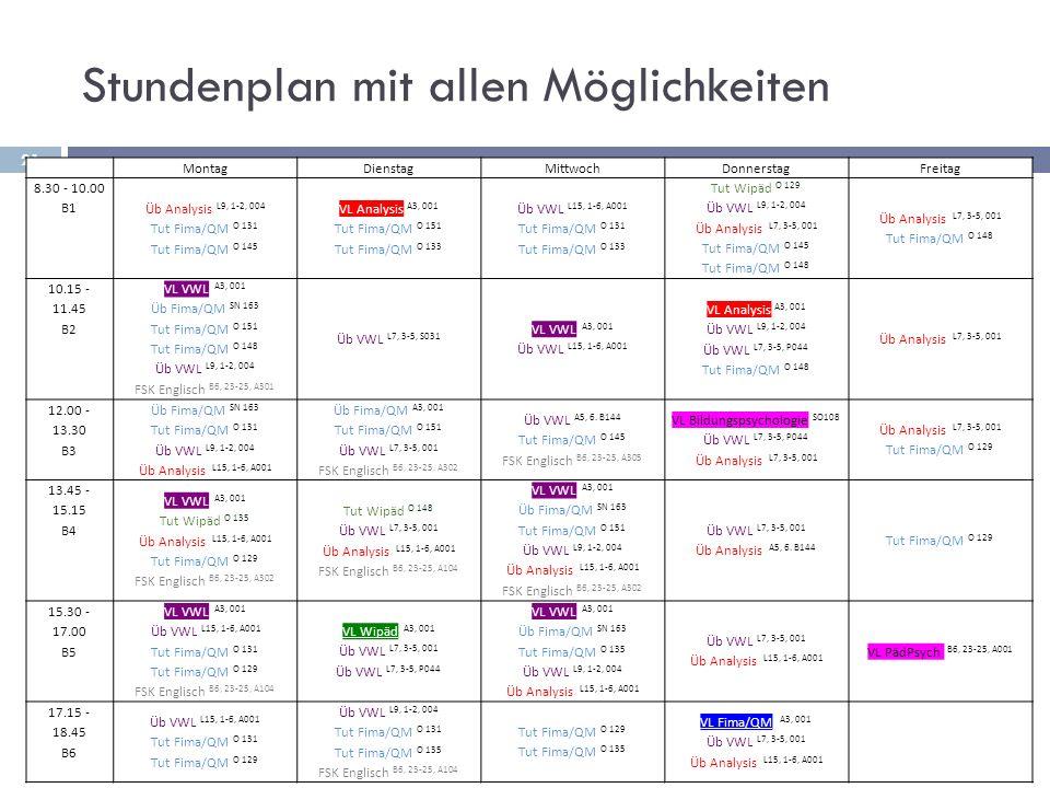 Stundenplan mit allen Möglichkeiten 21 MontagDienstagMittwochDonnerstagFreitag 8.30 - 10.00 B1 Üb Analysis L9, 1-2, 004 Tut Fima/QM O 131 Tut Fima/QM