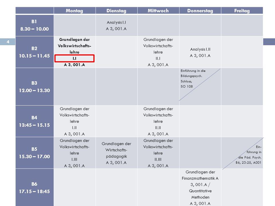 4 MontagDienstagMittwochDonnerstagFreitag B1 8.30 – 10.00 Analysis I.I A 3, 001.A B2 10.15 – 11.45 Grundlagen der Volkswirtschafts- lehre I.I A 3, 001