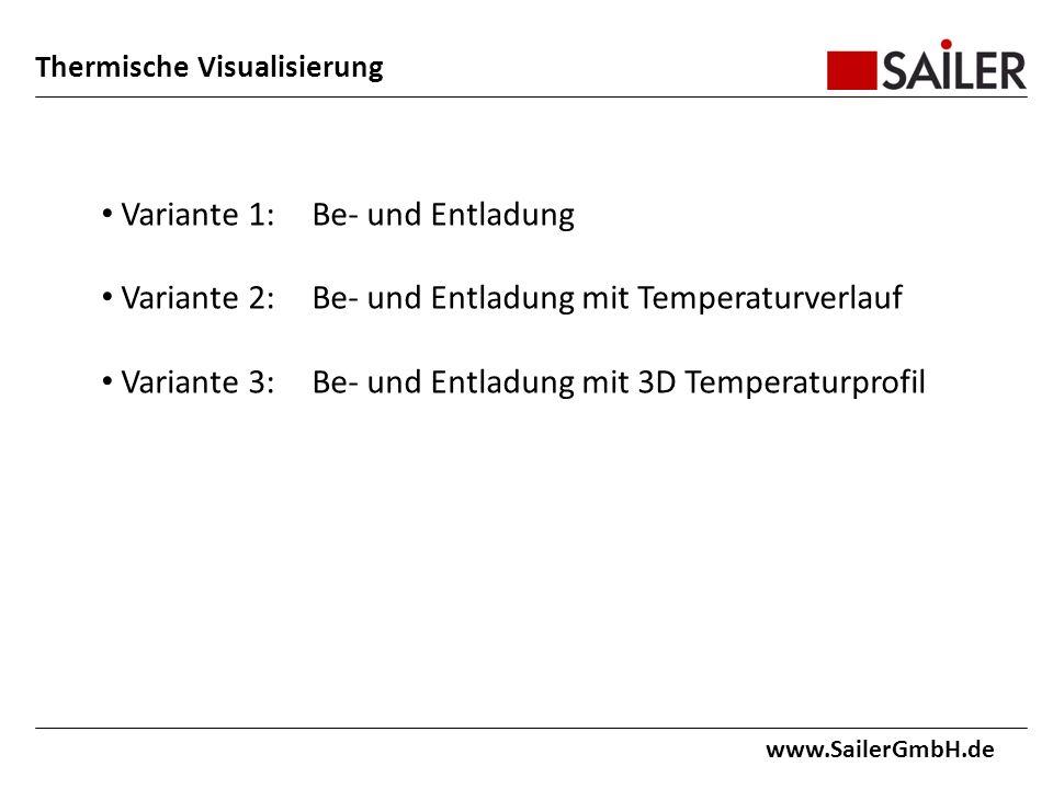 Thermische Visualisierung www.SailerGmbH.de Variante 1:Be- und Entladung Variante 2:Be- und Entladung mit Temperaturverlauf Variante 3:Be- und Entladung mit 3D Temperaturprofil